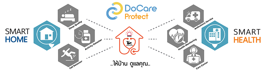 DoCar Protect