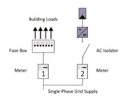 Single Phase Grid-Tied PV System - 2 Meters (1)