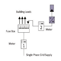 Single Phase Grid-Tied PV System - 2 Meters (2)