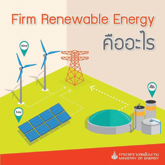 RE (Renewable Energy)