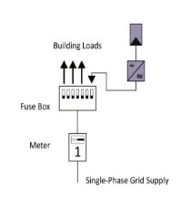 Single Phase Grid-Tied PV System - Single Meter
