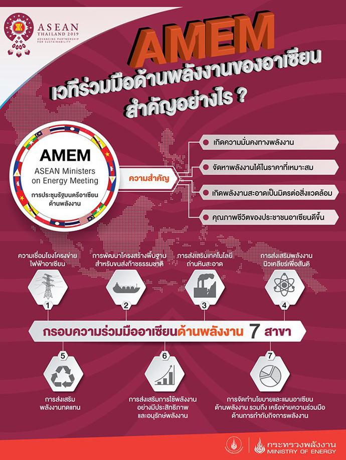 AMEM เวทีร่วมมือด้านพลังงานของอาเซียน