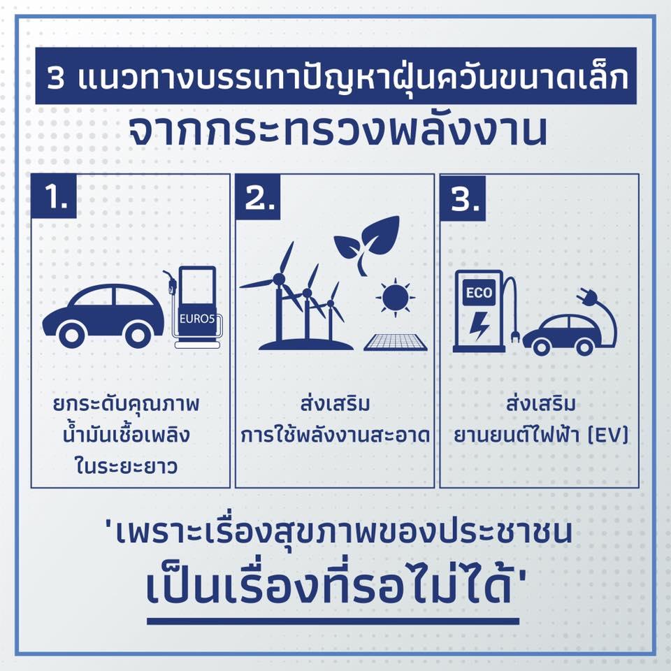 แนวทางแก้ไขปัญหาฝุ่น PM 2.5