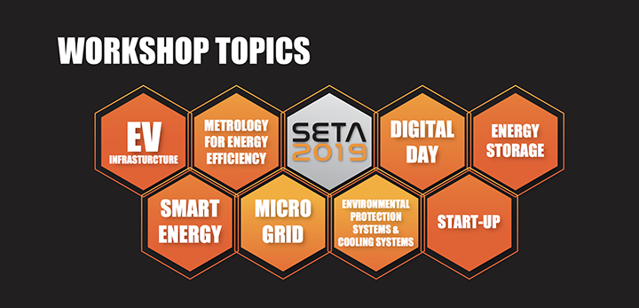 SETA 2019 Workshop Topics