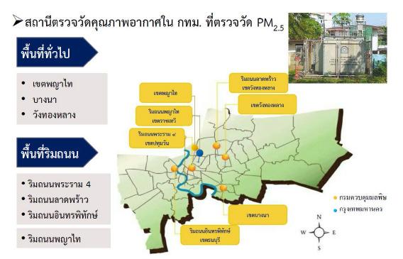 สถานีตรวจวัดคุณภาพอากาศที่ตรวจวัด PM2.5 ของกรมควบคุมมลพิษ