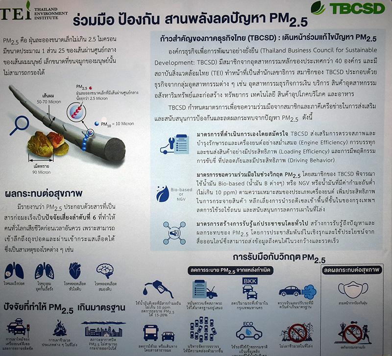 TEI & TBCSD