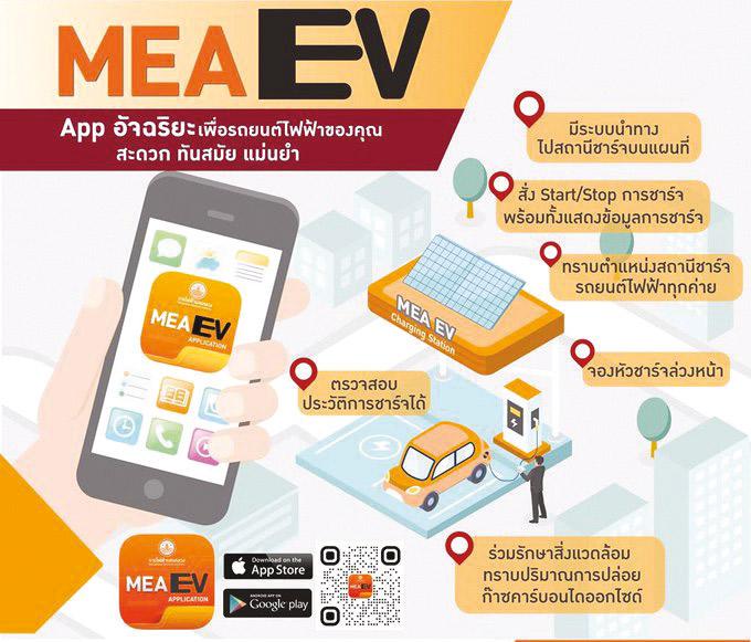 MEA EV Application