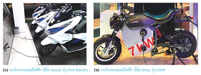 การอัดประจุไฟฟ้าแบบปกติ (Normal Charge) การอัดประจุไฟฟ้าแบบเร็ว (Quick Charge) และระบบสับเปลี่ยนแบตเตอรี่ (Battery Swapping)