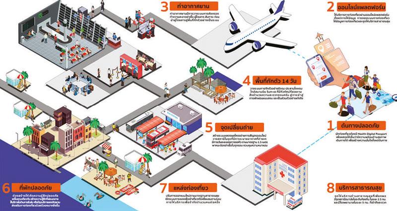 ศูนย์ออกแบบและพัฒนาเมือง (UddC)