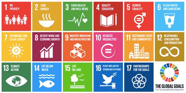 เป้าหมายการพัฒนาอย่างยั่งยืน (Sustainable Development Goals)