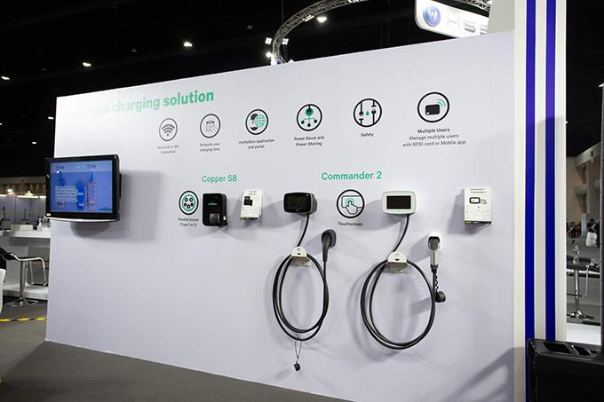 อุปกรณ์ชาร์จรถยนต์ไฟฟ้า Wallbox