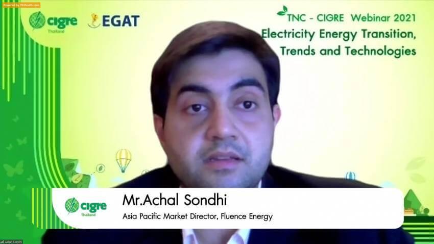 Mr. Achal Sondhi