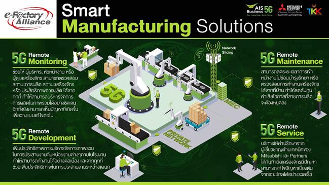 โซลูชั่น Smart Manufacturing